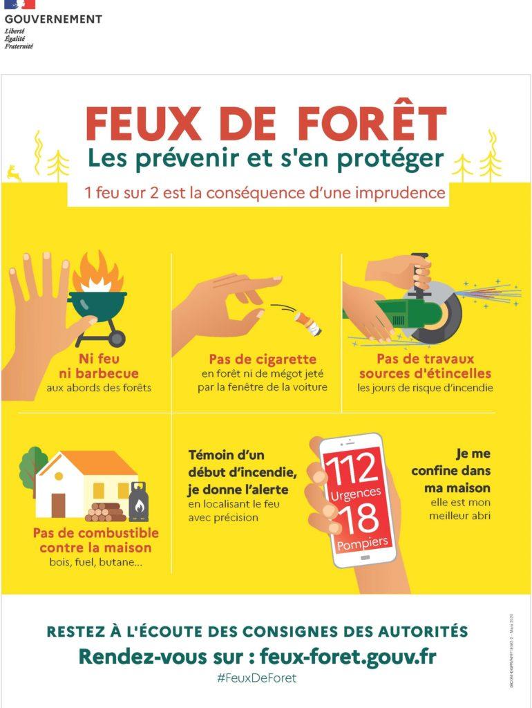 Conseils de prévention des feux de forêt : 1 feu sur 2 est la conséquence 'une imprudence (barbecue, étincelle, mégot, stockage de combustibles...)